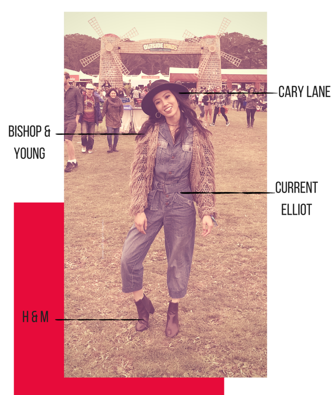 Copy of OSL Outfit Layout (1).png